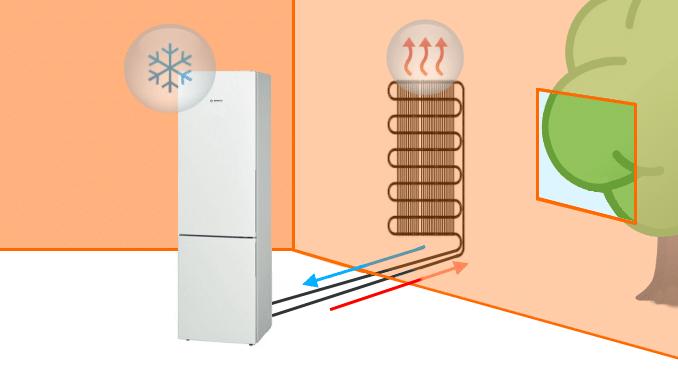 rekuperace s chlazenim