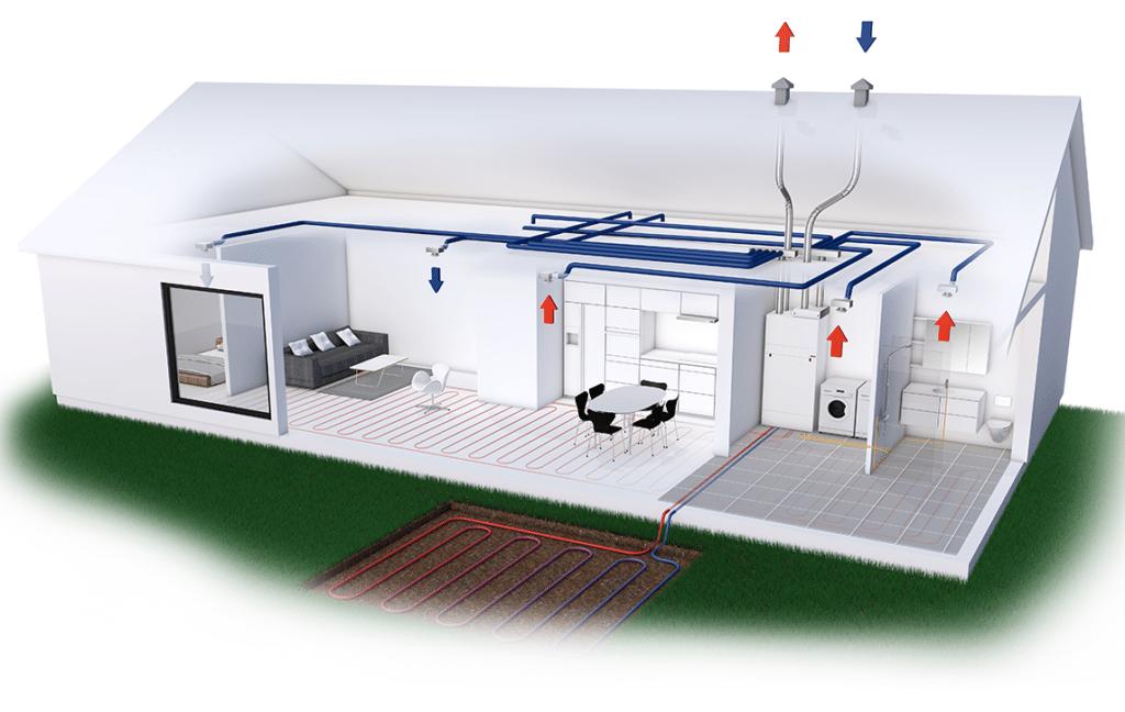 rekuperace s integrovaným tepelným čerpadlem